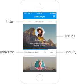 hikewith.me iPhone app - Meet People